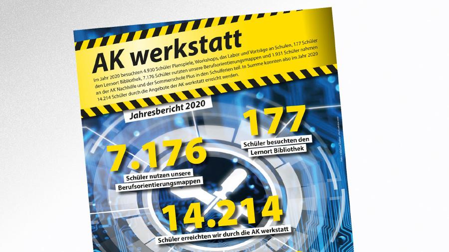 Titelseite AK werkstatt - Jahresbericht 2020 © AK Tirol